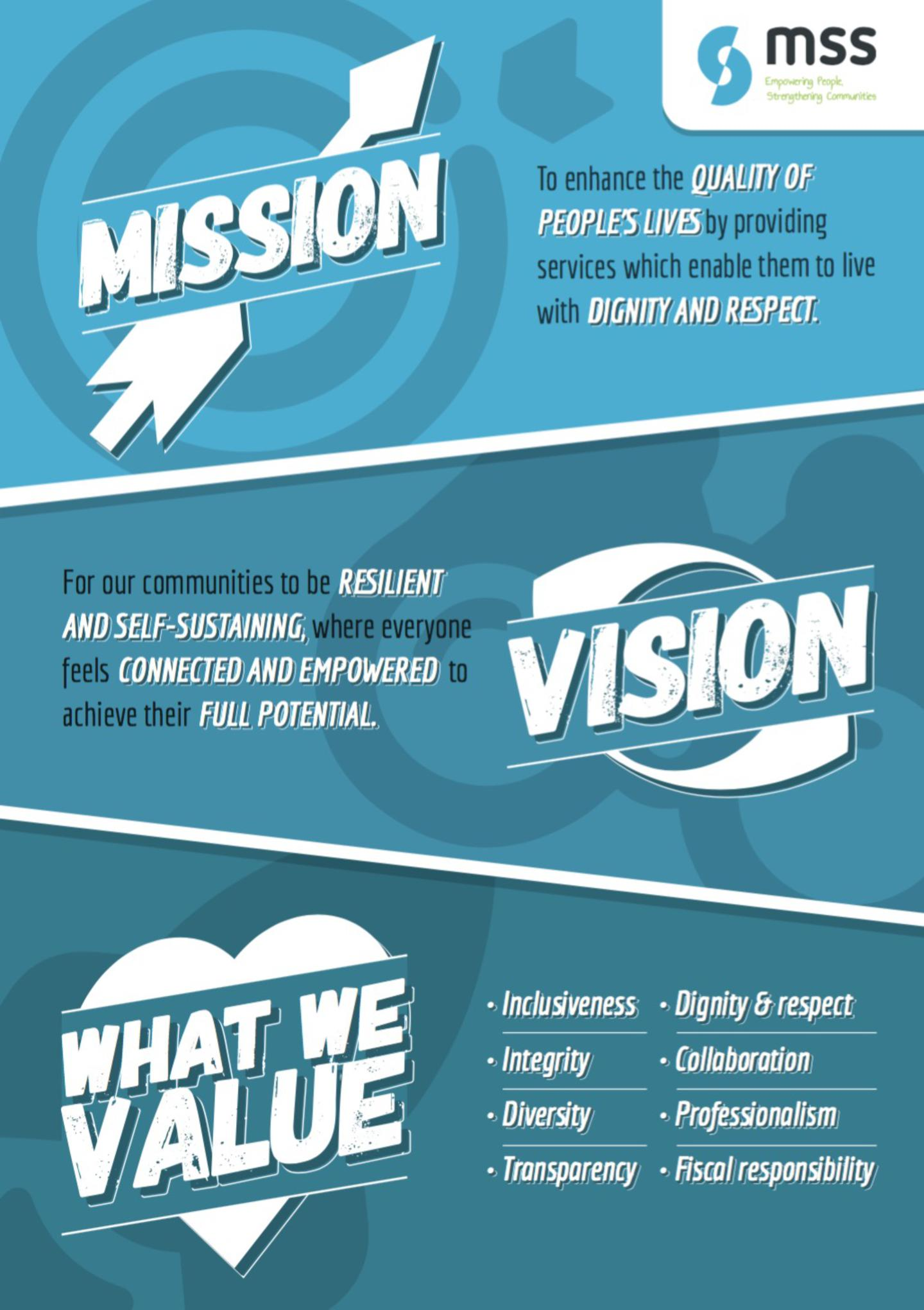 mission-vission-values